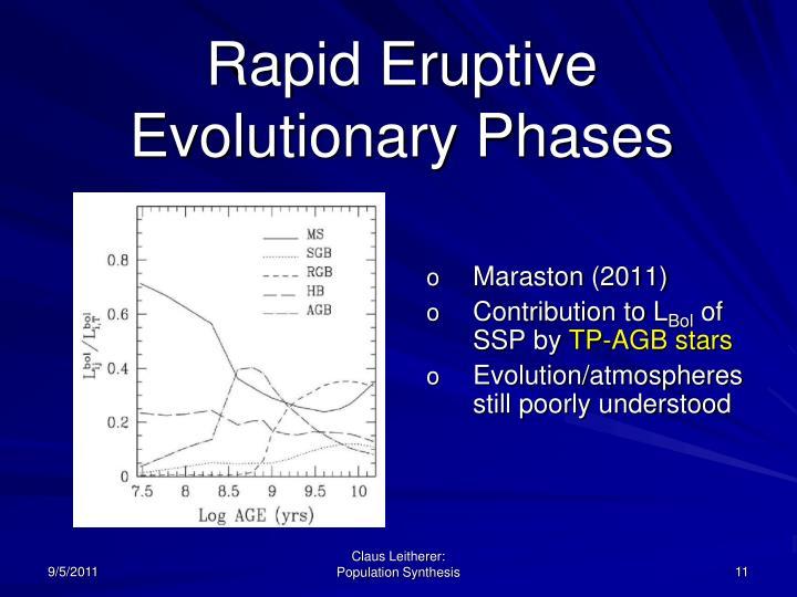 Rapid Eruptive Evolutionary Phases
