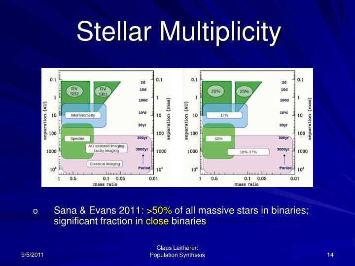 Stellar Multiplicity