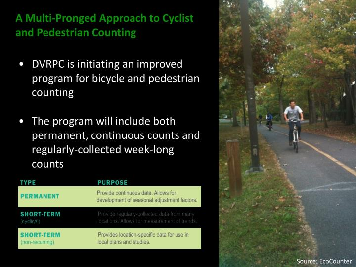 A Multi-Pronged Approach to Cyclist and Pedestrian Counting