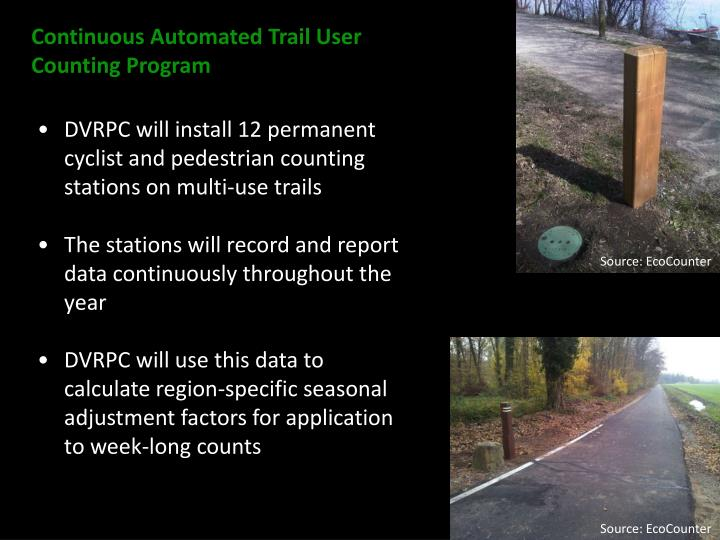 Continuous Automated Trail User Counting Program