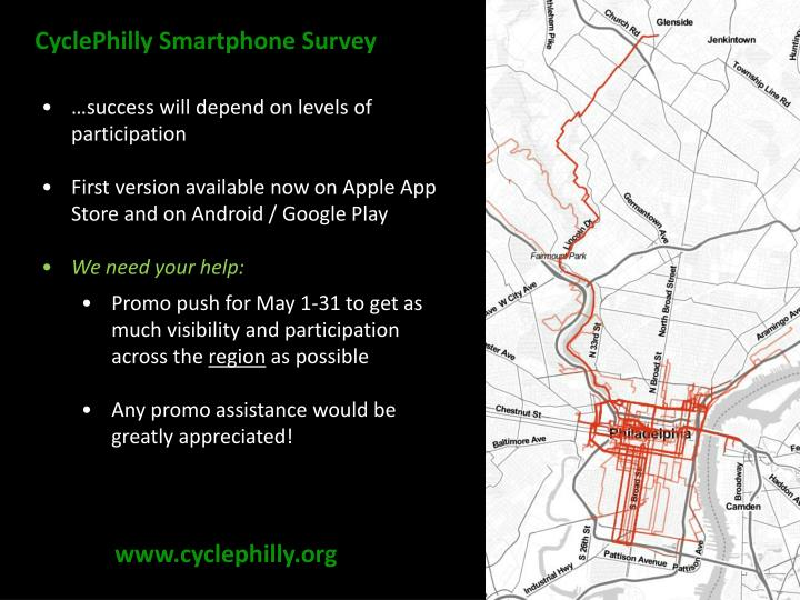CyclePhilly
