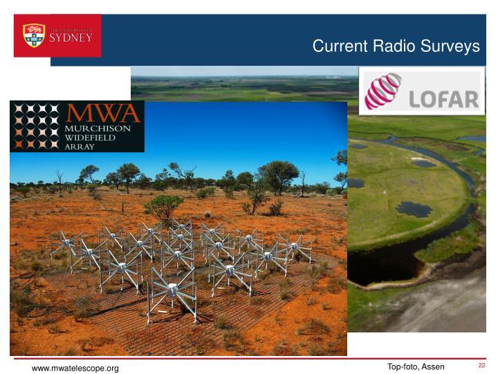Current Radio Surveys