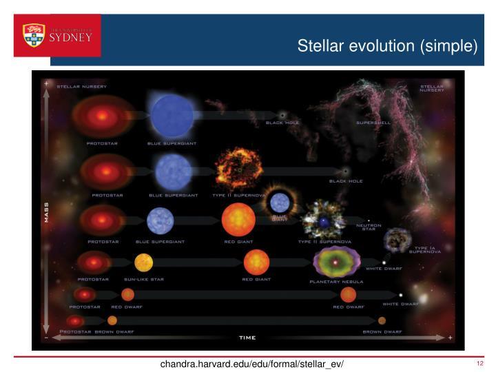 Stellar evolution (simple)