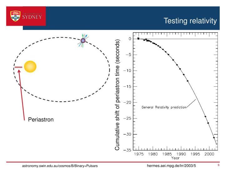 Testing relativity