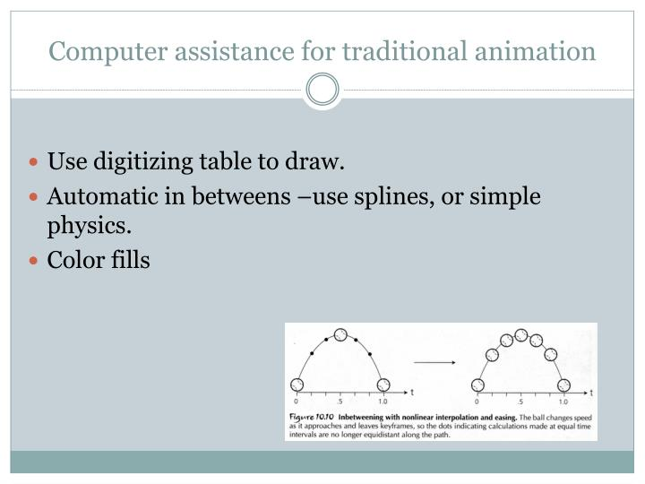 Computer assistance for traditional animation