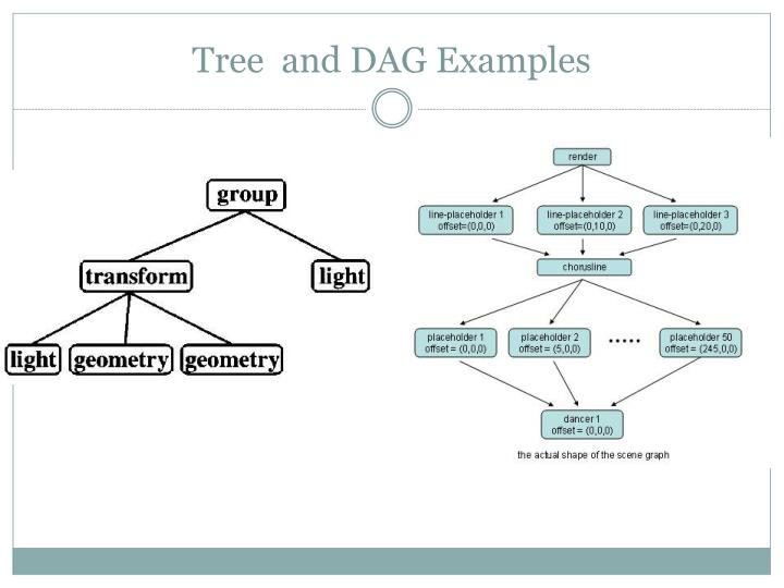 Tree and dag examples