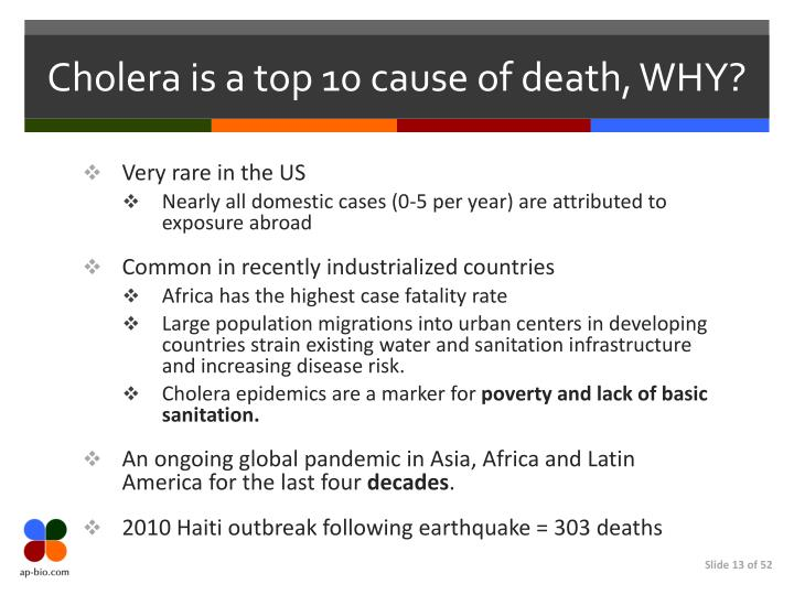 Cholera is a top 10 cause of death, WHY?