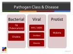pathogen class disease