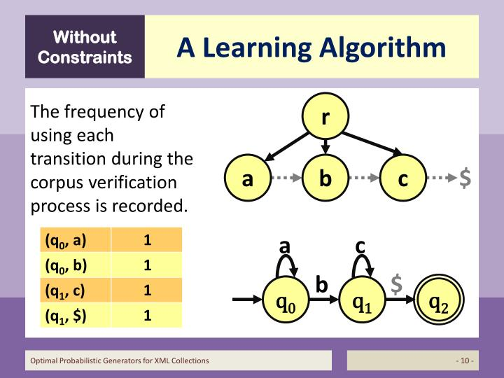 A Learning Algorithm