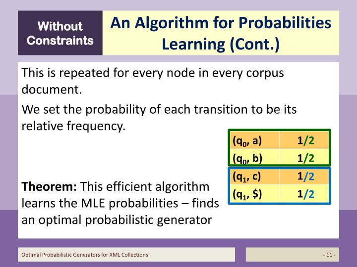 An Algorithm for Probabilities Learning (Cont.)