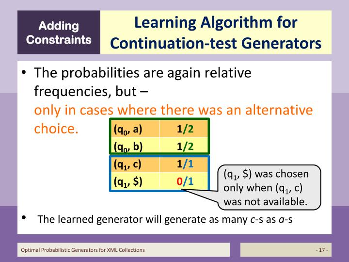 Learning Algorithm for Continuation-test Generators