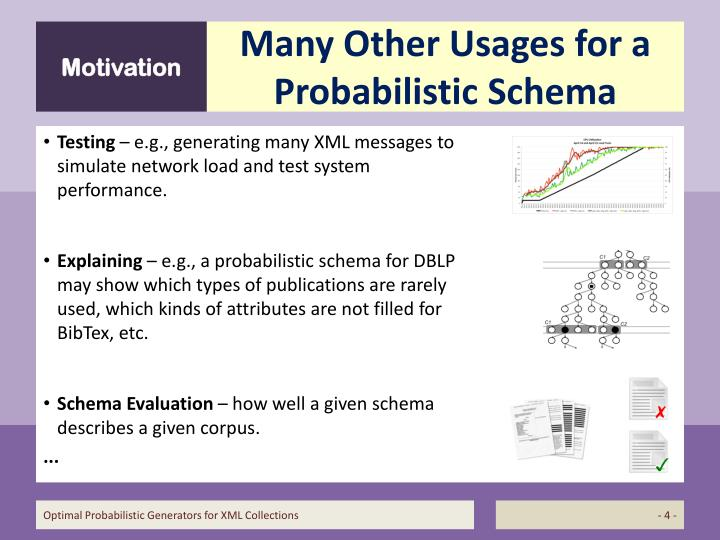 Many Other Usages for a Probabilistic Schema