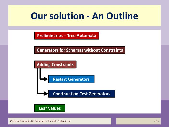 Our solution - An Outline
