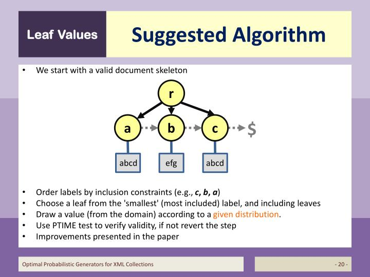 Suggested Algorithm