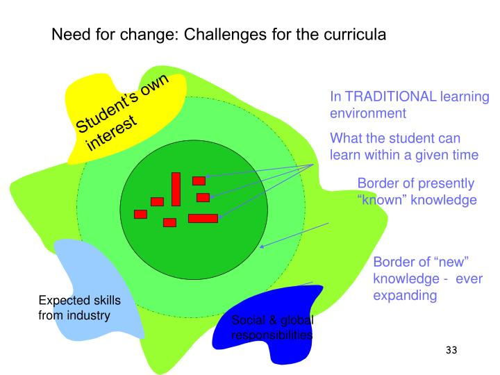 Need for change: Challenges for the curricula