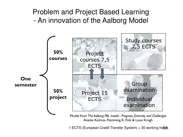 Problem and Project Based Learning