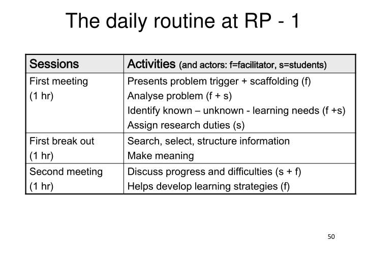 The daily routine at RP - 1