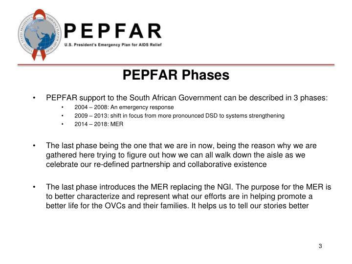 PEPFAR Phases