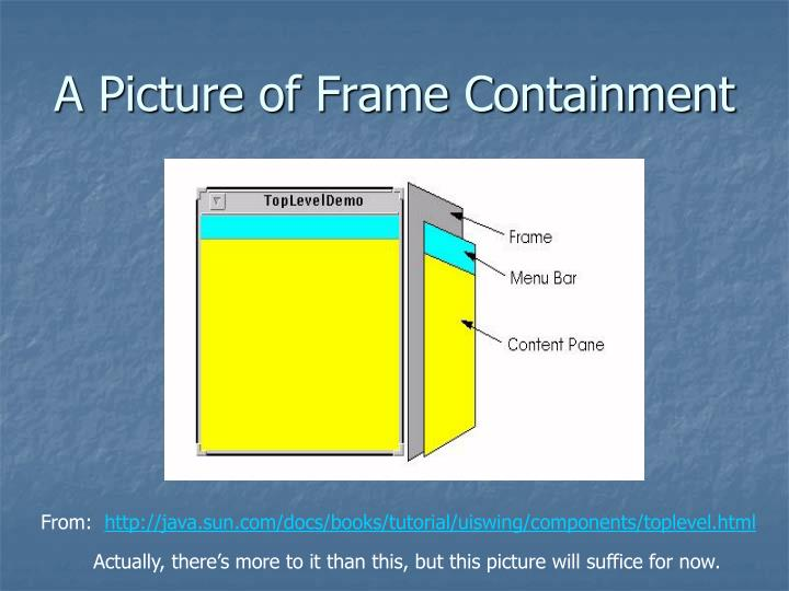 A Picture of Frame Containment