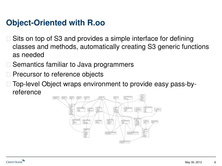 Object-Oriented with R.oo