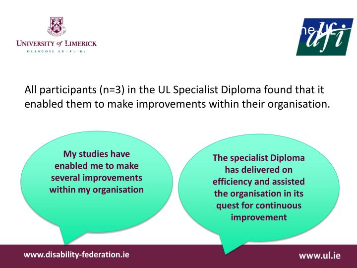 Findings from Open Interviewees of the UL Specialist Diploma
