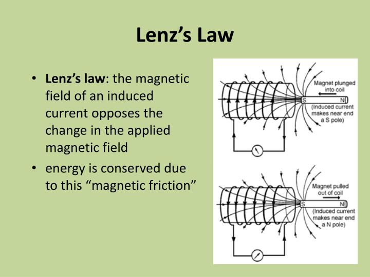 Lenz's Law