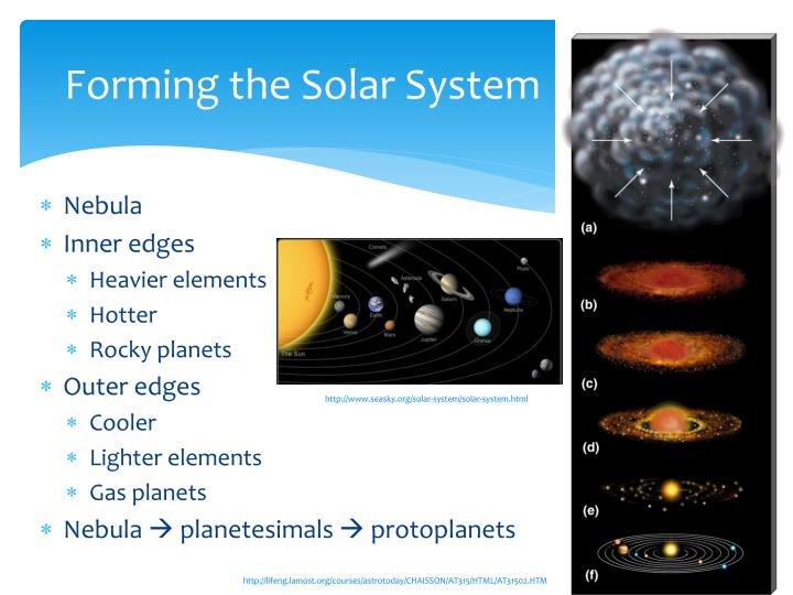 Forming the Solar System