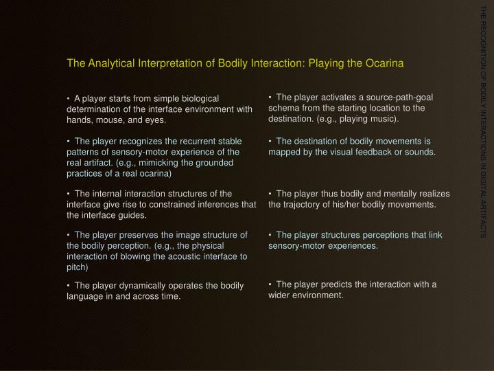 The Analytical Interpretation of Bodily Interaction: