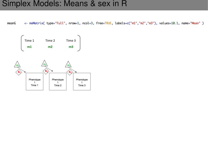 Simplex Models: Means & sex in R