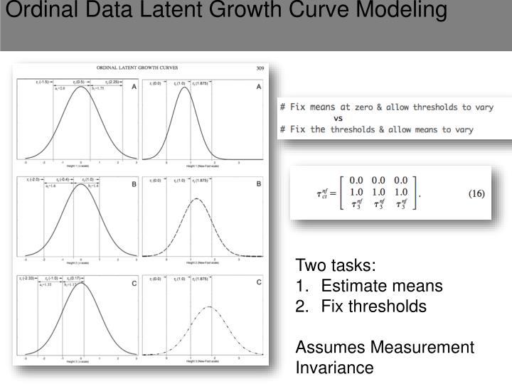 Ordinal Data Latent Growth Curve Modeling