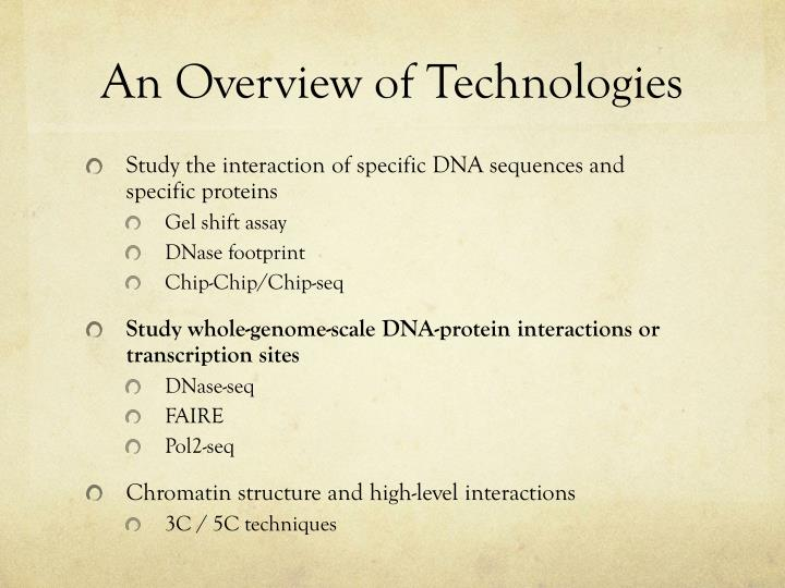 An Overview of Technologies
