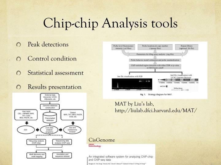 Chip-chip Analysis tools