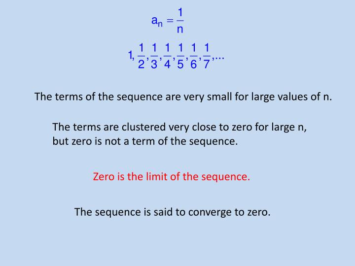 The terms of the sequence are very small for large values of n.