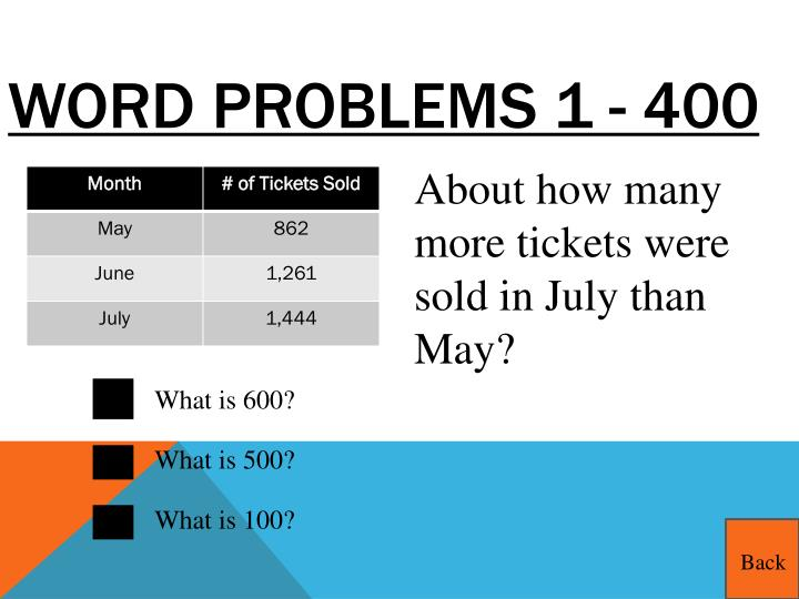 Word Problems 1 - 400