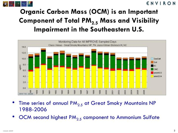 Organic Carbon Mass (OCM) is an Important Component of Total PM