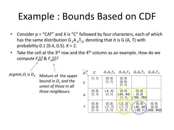 Example : Bounds Based on CDF