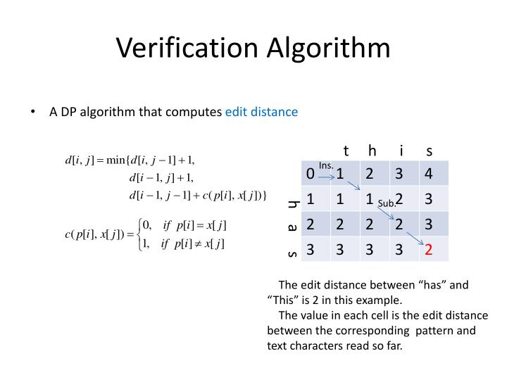 Verification Algorithm