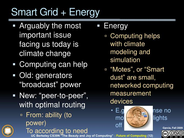 Smart Grid + Energy