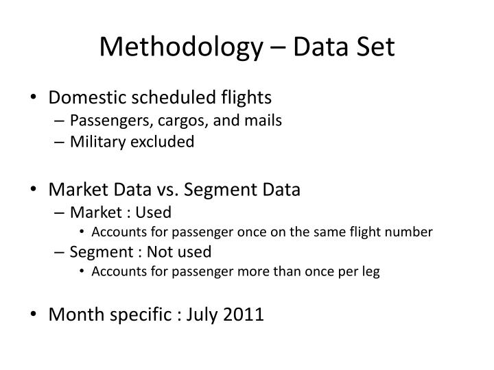 Methodology – Data Set