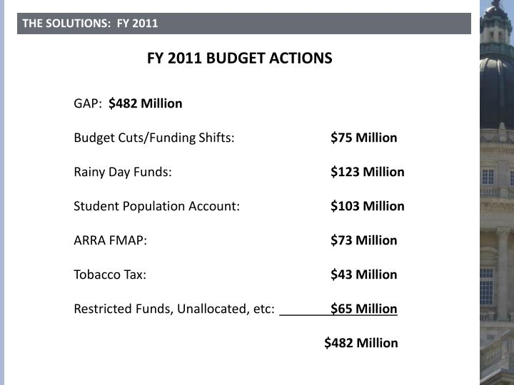 THE SOLUTIONS:  FY 2011