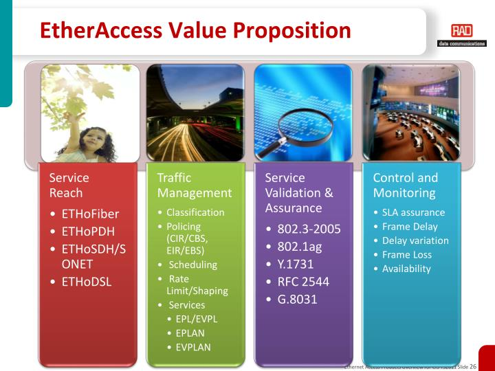 EtherAccess Value Proposition