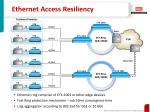ethernet access resiliency