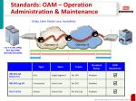 standards oam operation administration maintenance