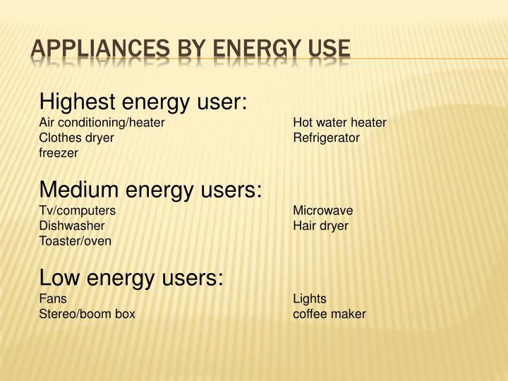 Appliances by energy use
