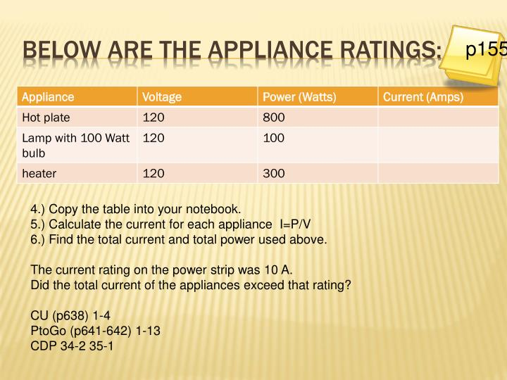 Below are the appliance ratings: