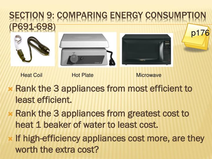 Rank the 3 appliances from most efficient to least efficient.