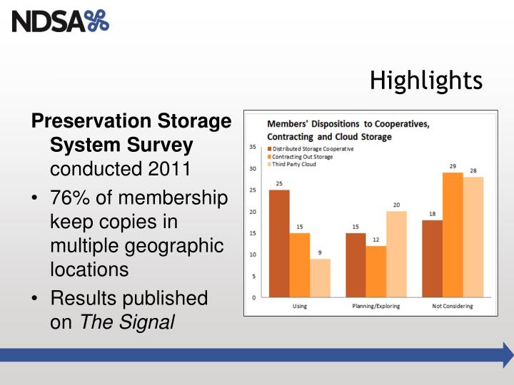Preservation Storage System Survey