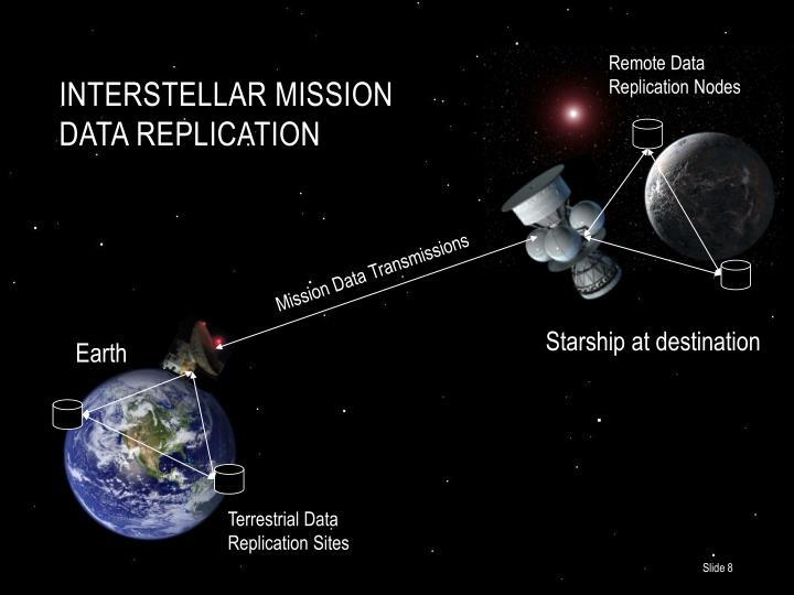 Remote Data