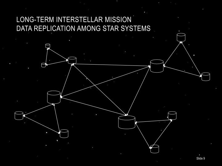 Long-Term Interstellar Mission