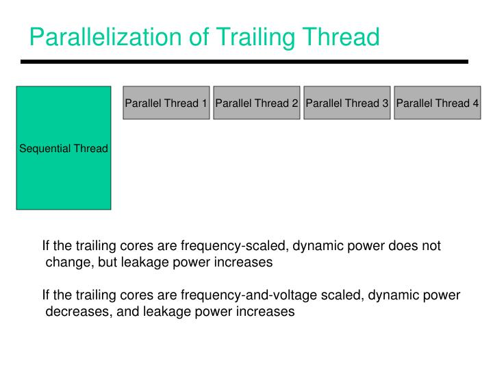 Parallelization of Trailing Thread